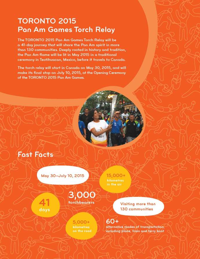 Pam Am Torch - Fast Facts